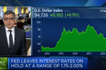 Tech, Trade Wars and the Market: HA September Rate Hike by the Fed is a Done Deal