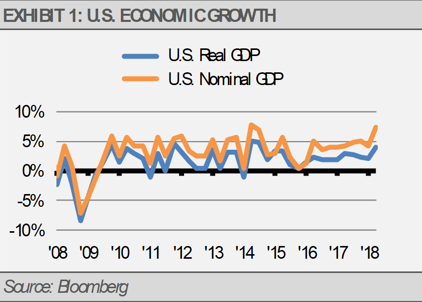 Economic Growth Chart Stringer