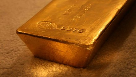 Exchange Traded Concepts Launches Physical Gold ETF