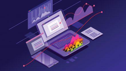 'FINX' - A Futuristic Financial Services ETF