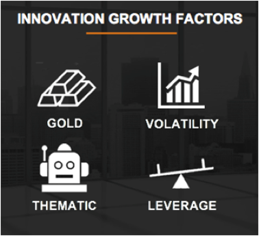 Innovative Growth Factors