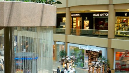 Leveraged Retail ETF Turns Window Shopping into Spending Spree