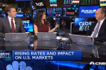 Rising Rates CNBC