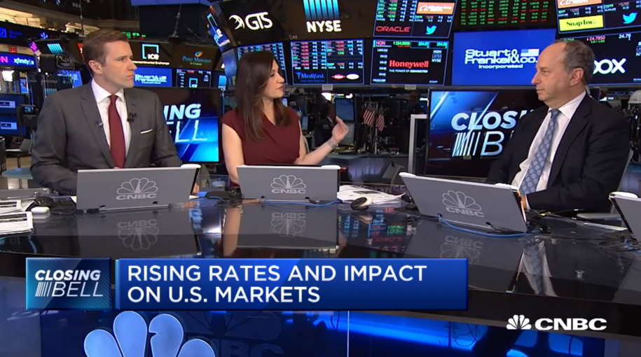 Rising Rates and Impact on U.S. Markets