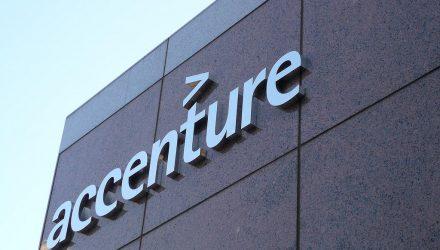 Robotics Integration is Enabling Innovation at Accenture