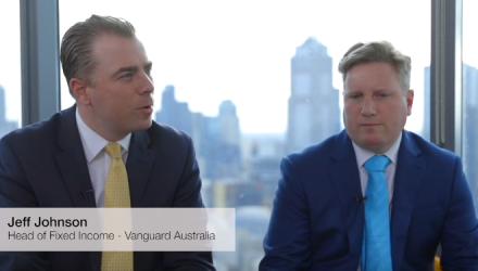 Why Fixed Income Makes Sense in the Current Market - Part 1