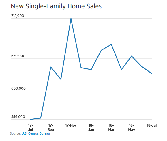 Steady Rates Spur Rise in Mortgage Applications 1