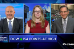 Tom Lydon CNBC China Emerging Market ETFs