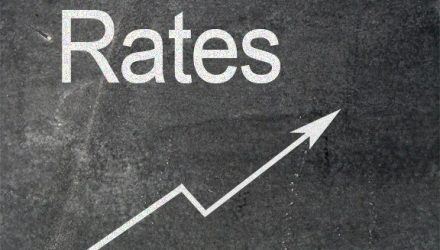 Trading Interest Rates - Part 1