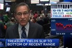 CNBC's Rick Santelli discusses the latest action taking place in the bond market as well as the U.S. dollar.