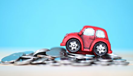 Car Loan Interest Explained