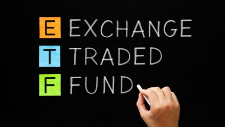 ETF 101 The Basics Every Investor Should Know
