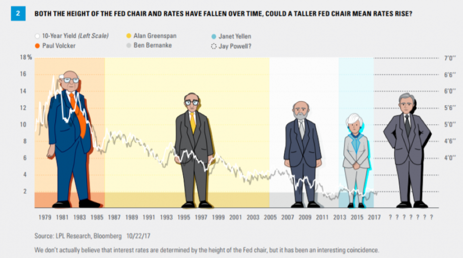 Timing Equity Returns Using Monetary Policy