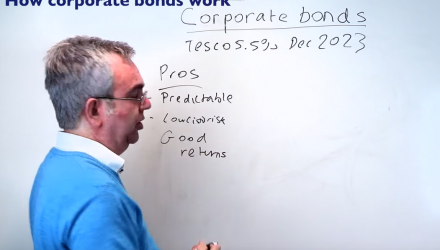 How Corporate Bonds Work