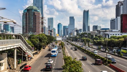 Indonesia ETFs Are Vulnerable as EM Risk Sentiment Escalates