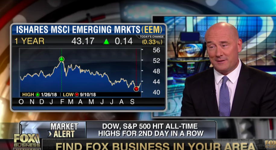 Tom Lydon on Fox: Investors Should Look to Emerging Markets, Small Caps