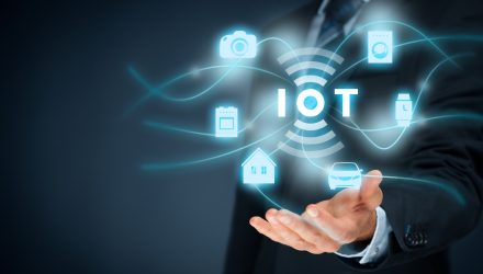 SNSR, The Intelligent Internet of Things ETF