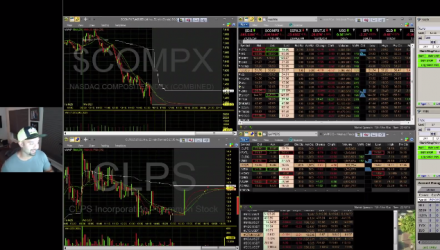 How to Trade Trend Reversals with Inverse ETFs