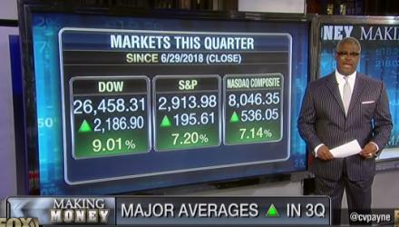 US Stock Market had a Monster Quarter