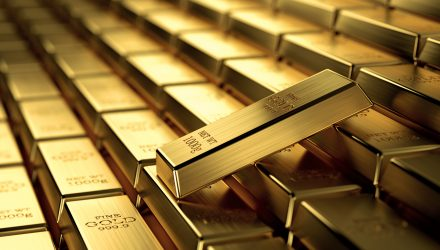 The Impact of Rate Hikes on Gold