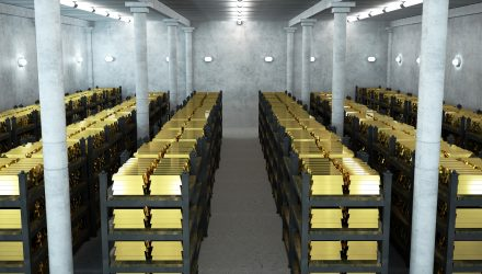 The Relationship Between Gold and Interest Rates