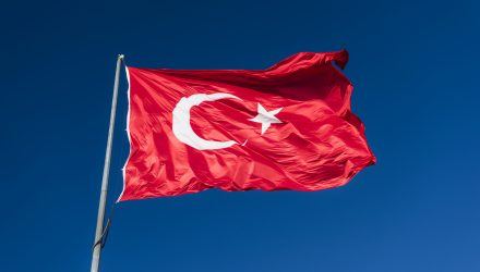 Turkey ETF: It'll Take a While to Recover