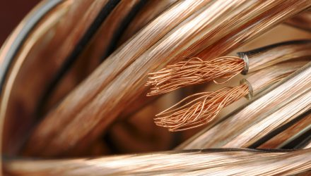 Why the Copper ETN is Getting Drubbed