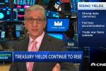 10-Year Treasury Yield Hits 7-Year High