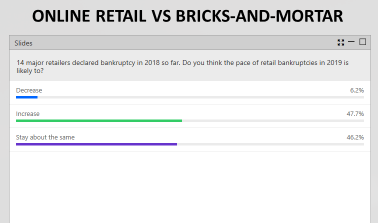 2018 Disruptive ETF Virtual Summit Live Update - Battle of Retail Industry Between Online and Brick-and-Mortar 1
