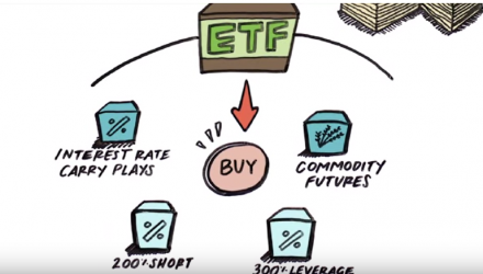5 Mistakes Investors Make with ETFs