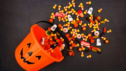 Could Halloween Candy Spending Boost Staples ETFs