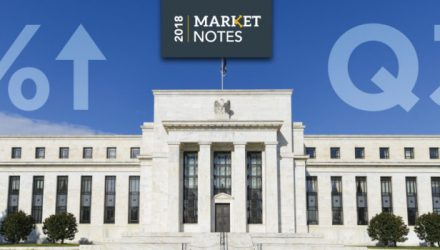 Fed Raises Rates as Third Quarter Comes to a Close