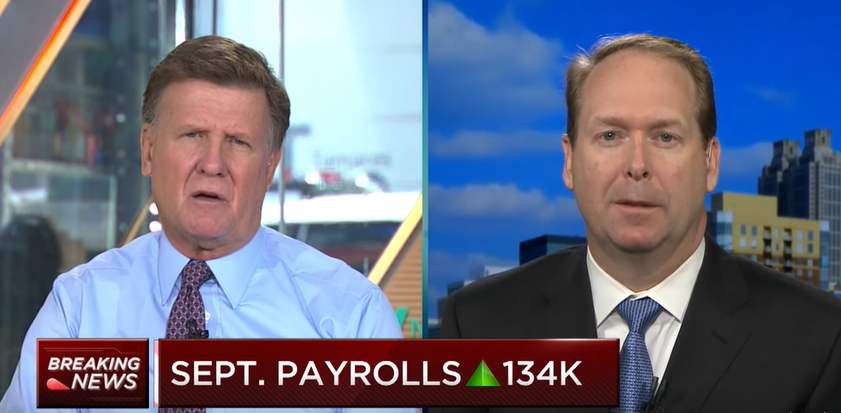 Fixed Income CIO: Let the Long End Lead the Fed