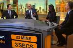 How Wall Street Views U.S. Treasuries