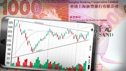 Regulators Help Assuage China ETF Investors' Concerns