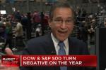Santelli Exchange: Treasury yields wake up to equity market volatility