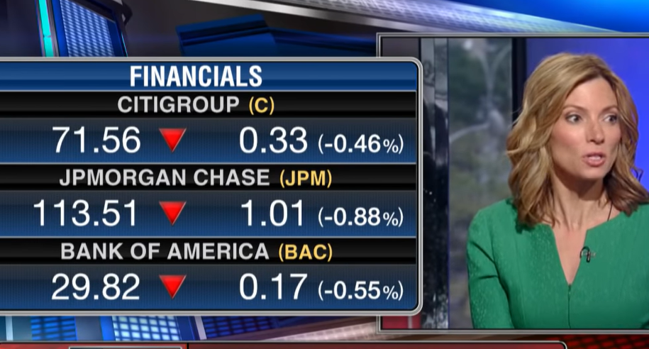 Stocks Collapsing as Treasury Yields Continue Surge