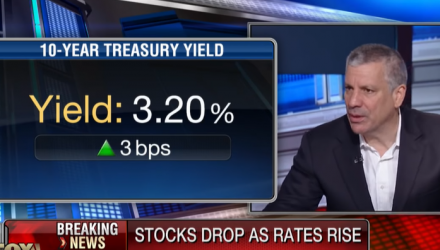 The potential risks of rising 10-year treasury yields