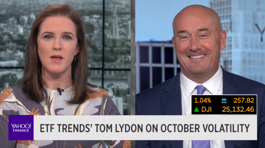 Tom Lydon on Yahoo Finance Live: ETFs for Today's Volatile Markets