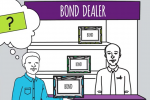 Understanding Bond ETFs