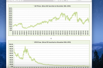 VTS Tactical Volatility Strategy - VIX, VXX, Volatility, Options, Investing