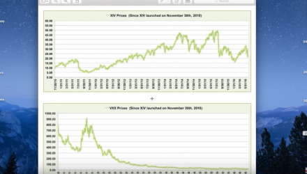 VTS Tactical Volatility Strategy - VIX, VXX, Volatility, Options, Investing