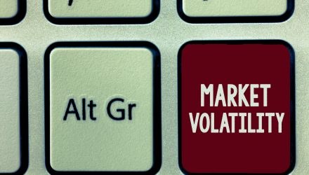 Understanding Market Volatility and Trading Volatile Days