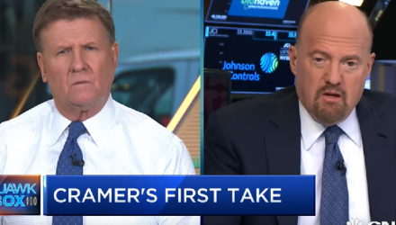 Cramer: This Looks Like a 'Bear Market Rally'
