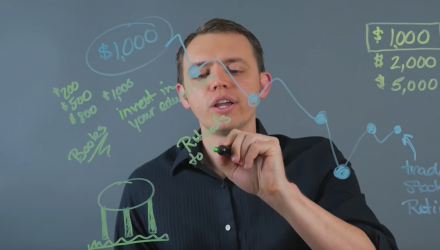 Investing Your First $1,000 Bucks