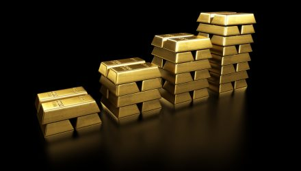 October Volatility Benefits Gold ETFs