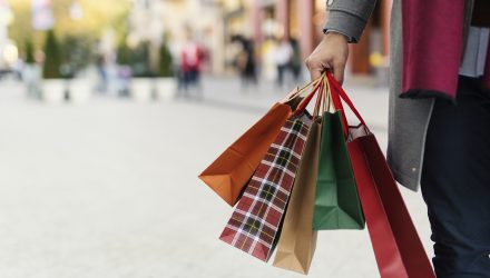 Options Bears Target Retail ETF