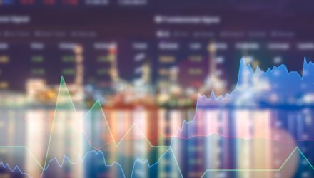 Reducing Volatility With a Developed Markets ETF