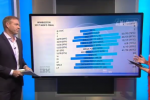 Stats and AI Reviewed with Sky Sports
