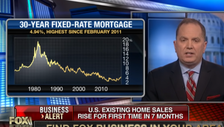 Impact of Rising Interest Rates on the Housing Market